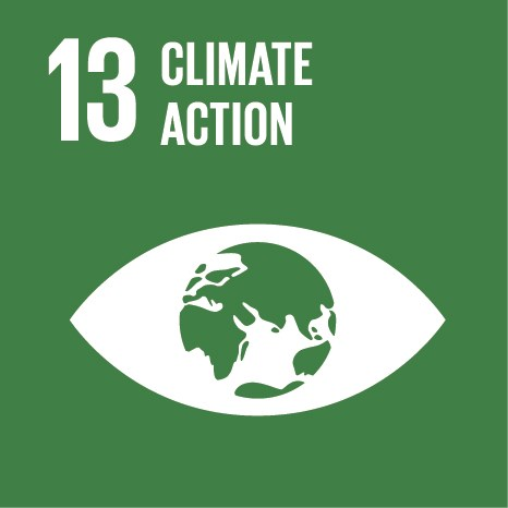 Climate action 1